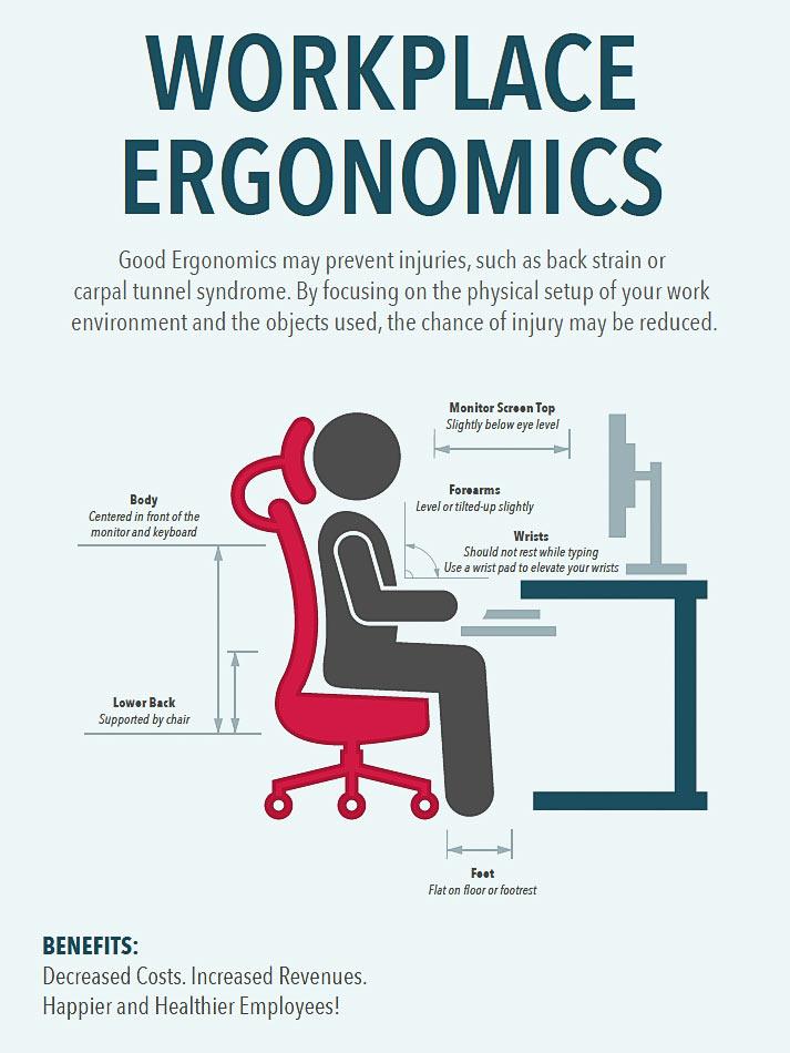 Ergonomic workplace Desk Set Up
